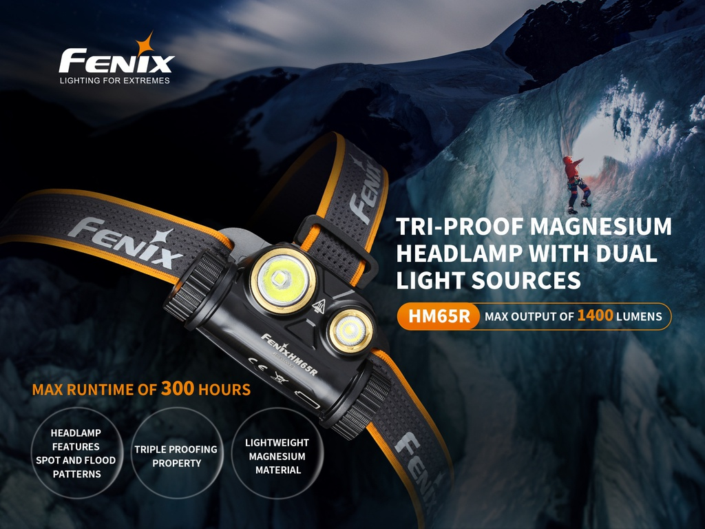 HM65R Dual Light Rechargeable Headlamp